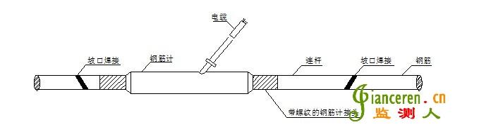 马桶坑内水位调节图示
